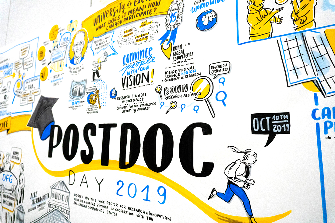 PostDocDay_GraphicRecording_Ruflair